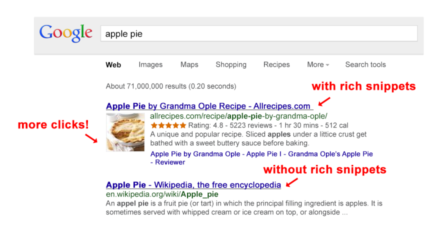 with and without rich snippets